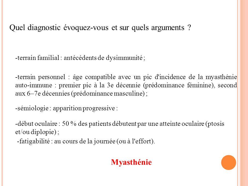 Quel diagnostic évoquez-vous et sur quels arguments