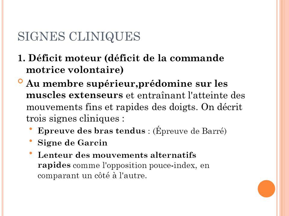 SIGNES CLINIQUES 1. Déficit moteur (déficit de la commande motrice volontaire)