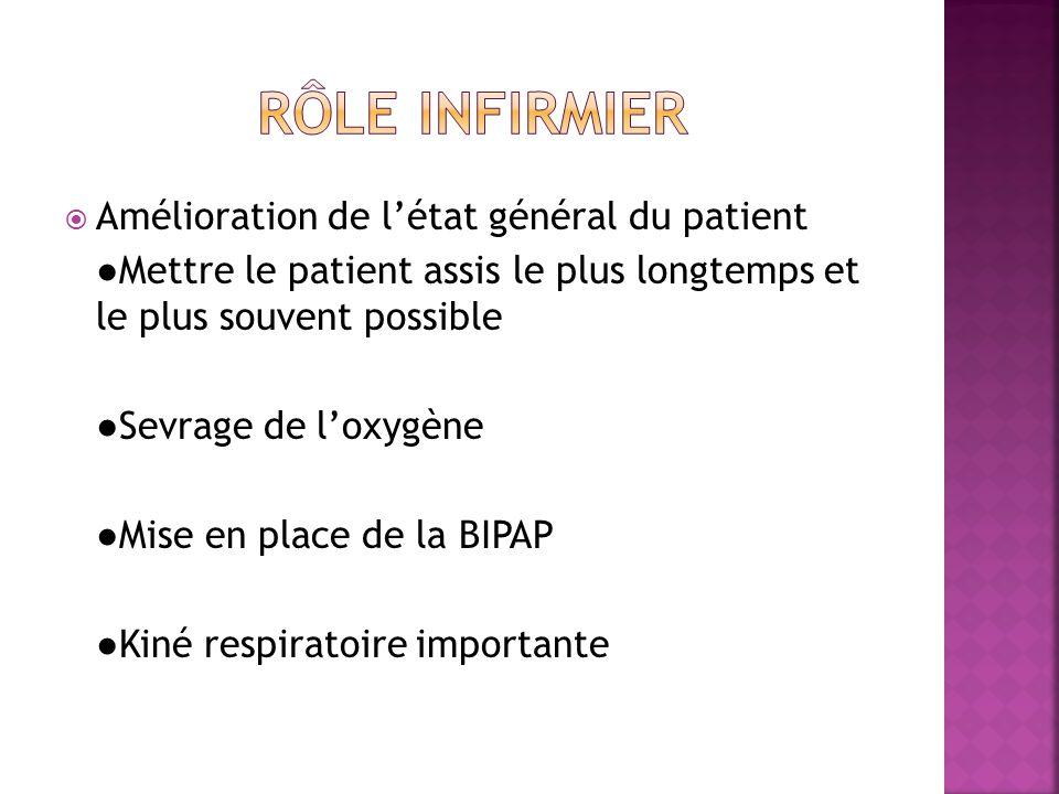 RÔLE INFIRMIER Amélioration de l'état général du patient
