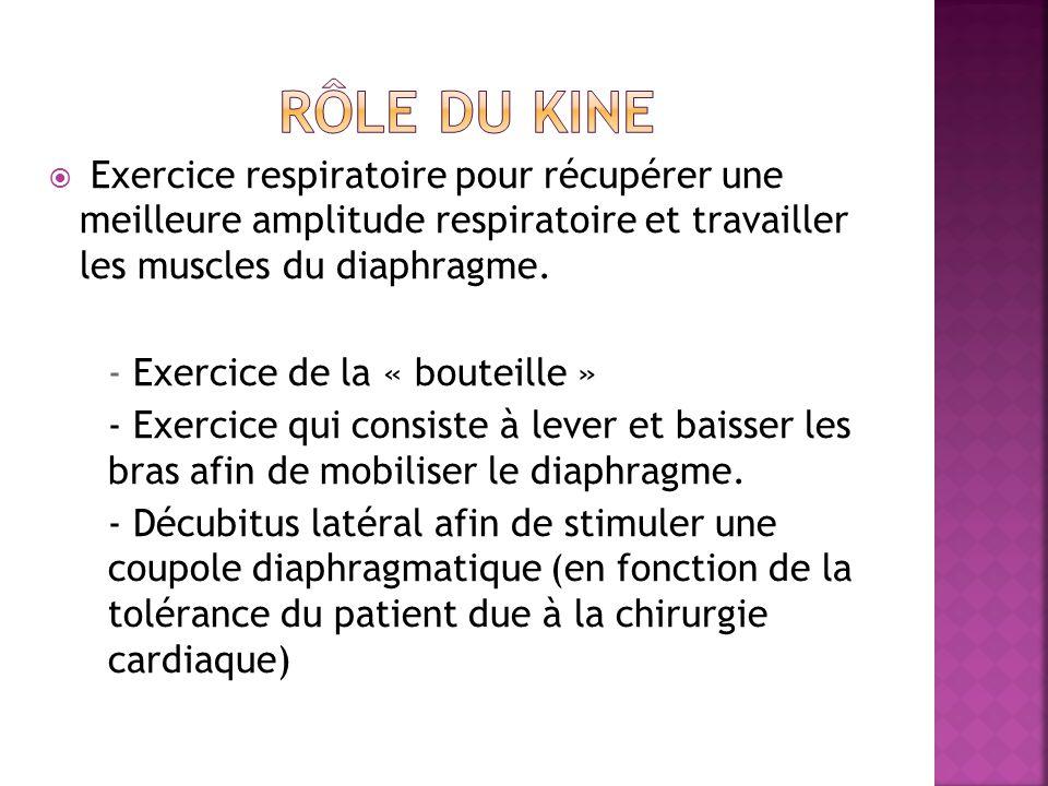 RÔLE DU KINe Exercice respiratoire pour récupérer une meilleure amplitude respiratoire et travailler les muscles du diaphragme.
