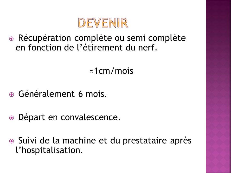 Devenir ≈1cm/mois Généralement 6 mois. Départ en convalescence.