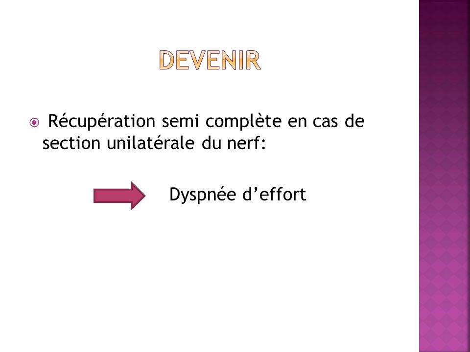 devenir Récupération semi complète en cas de section unilatérale du nerf: Dyspnée d'effort