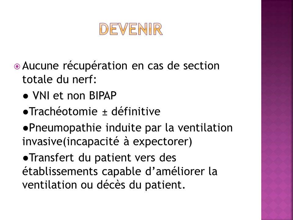 DEVENIR Aucune récupération en cas de section totale du nerf: