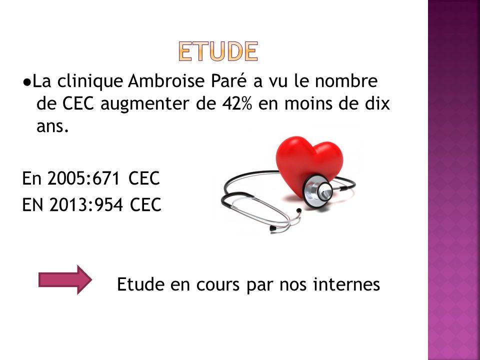 ETUDE En 2005:671 CEC EN 2013:954 CEC Etude en cours par nos internes