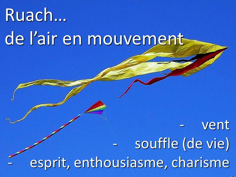 Ruach… de l'air en mouvement vent souffle (de vie)