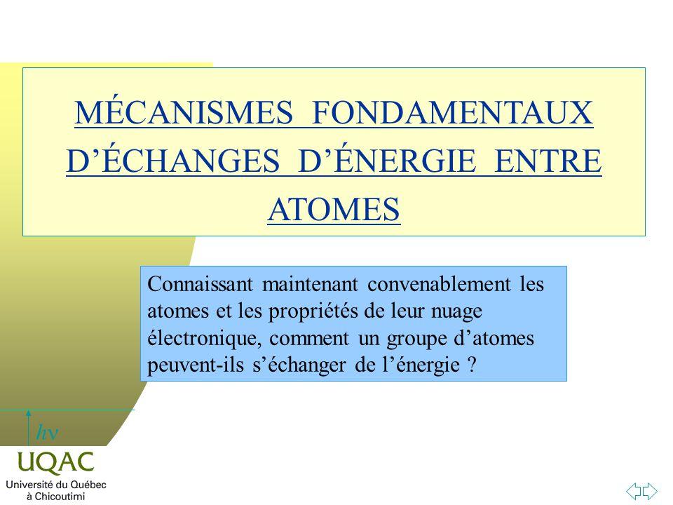 MÉCANISMES FONDAMENTAUX D'ÉCHANGES D'ÉNERGIE ENTRE ATOMES