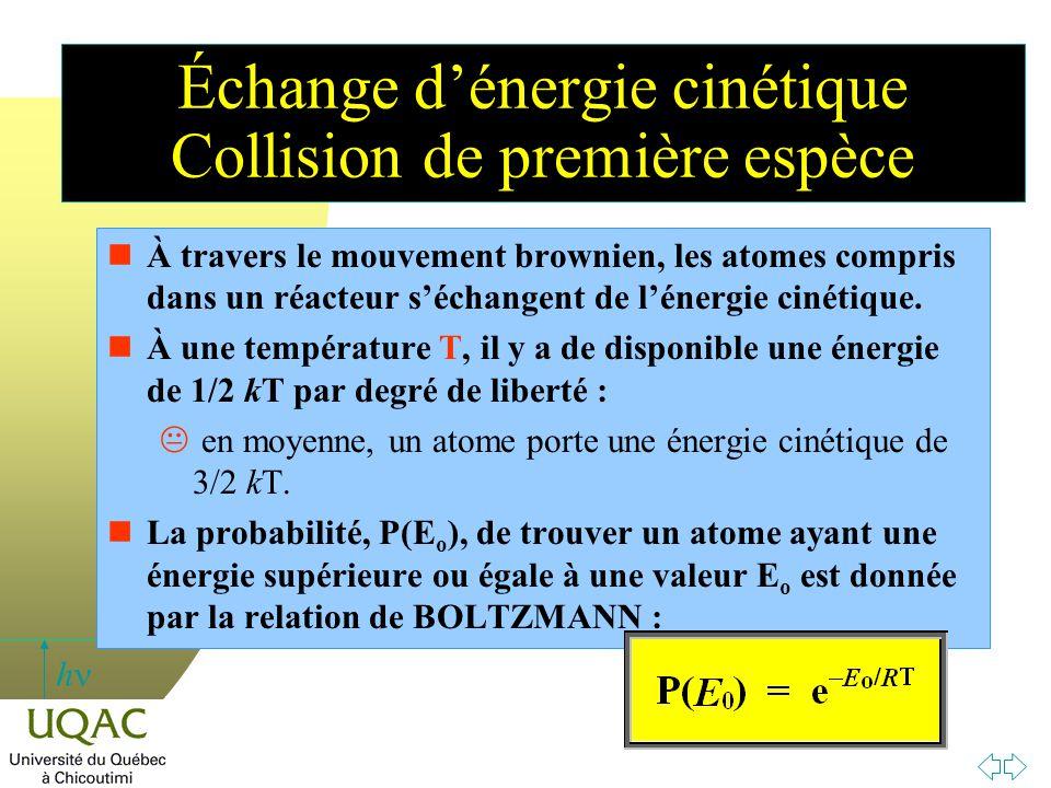 Échange d'énergie cinétique Collision de première espèce