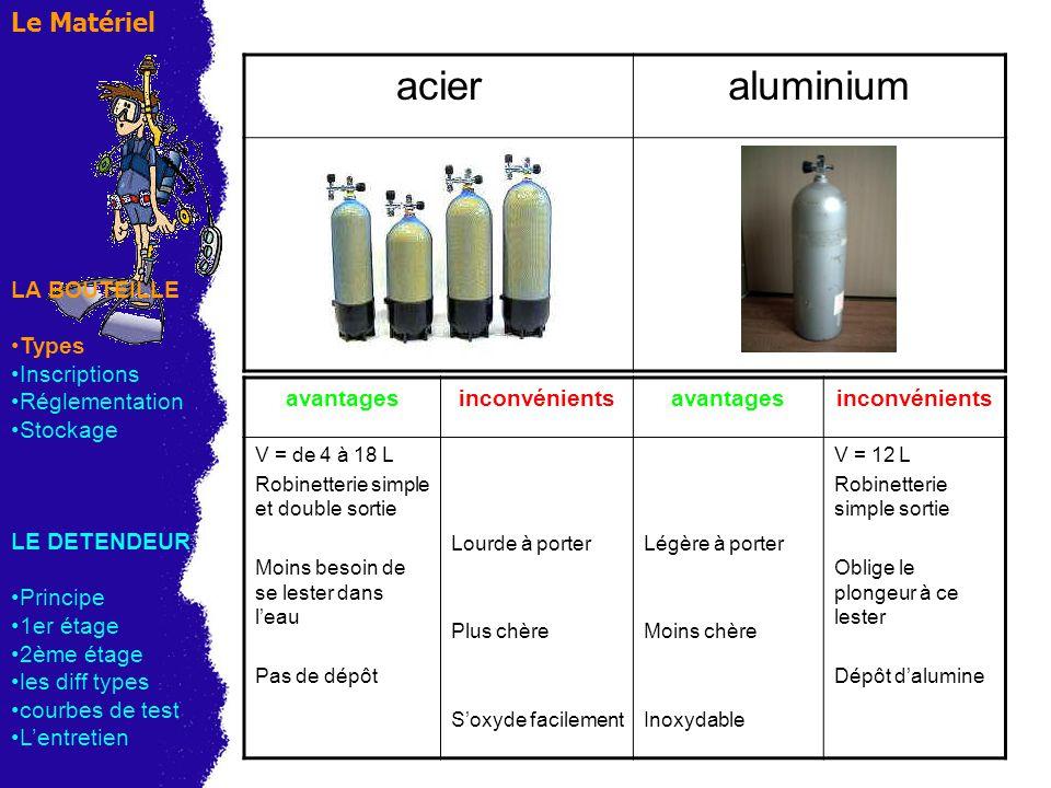 acier aluminium Le Matériel LA BOUTEILLE Types Inscriptions