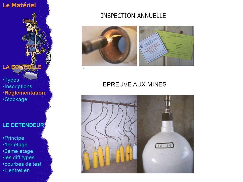 Le Matériel INSPECTION ANNUELLE EPREUVE AUX MINES LA BOUTEILLE Types