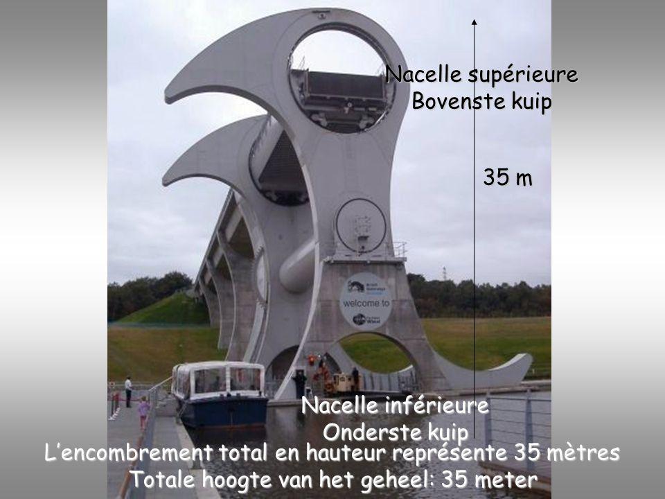 Nacelle supérieure Bovenste kuip