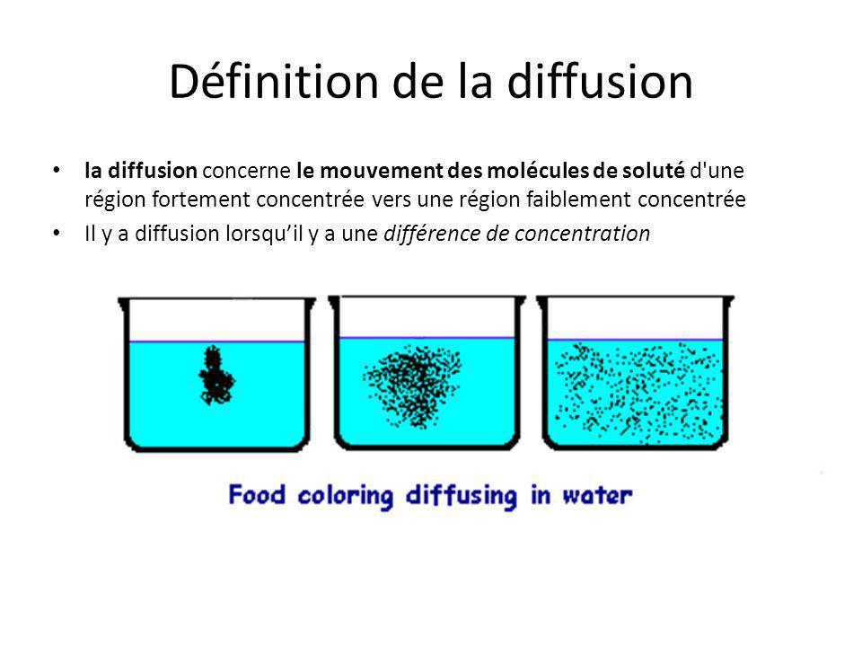 Définition de la diffusion