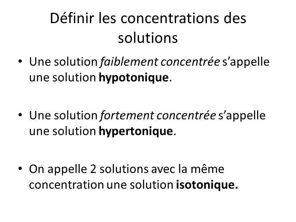 Définir les concentrations des solutions
