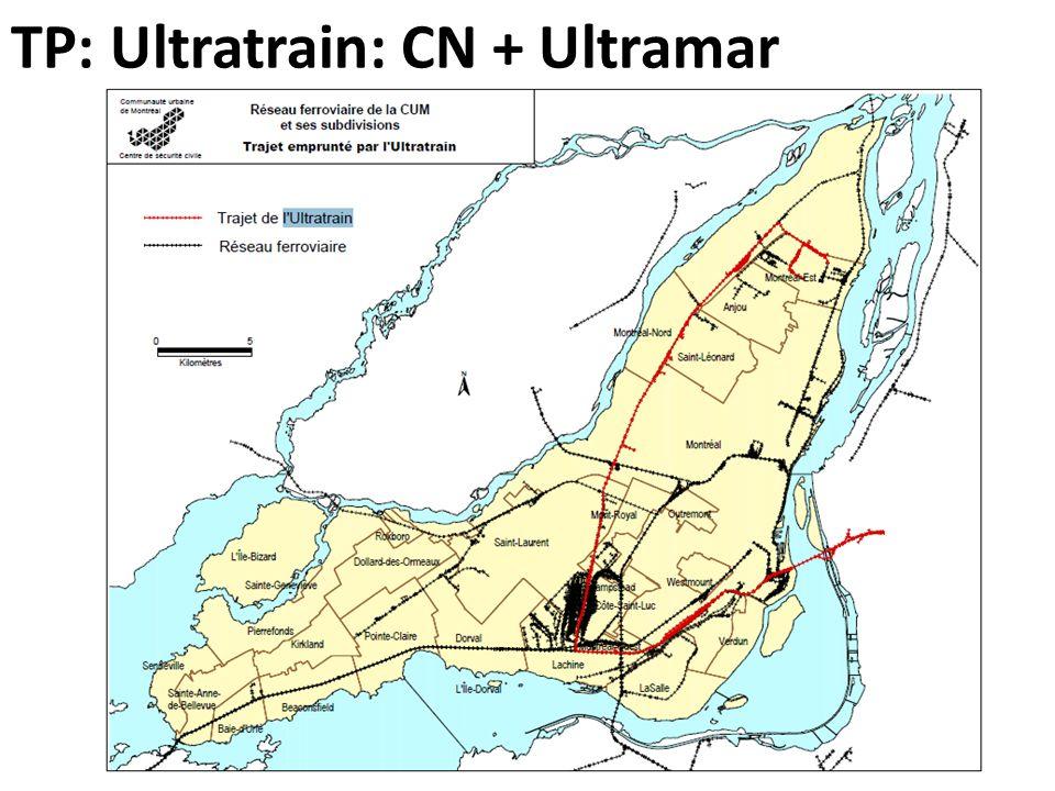 TP: Ultratrain: CN + Ultramar