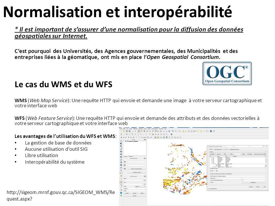Normalisation et interopérabilité