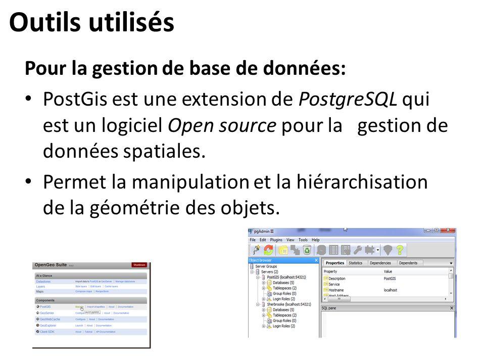 Outils utilisés Pour la gestion de base de données: