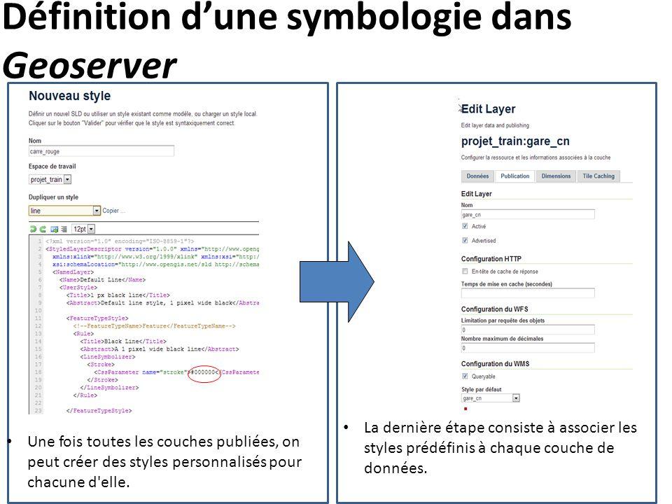 Définition d'une symbologie dans Geoserver