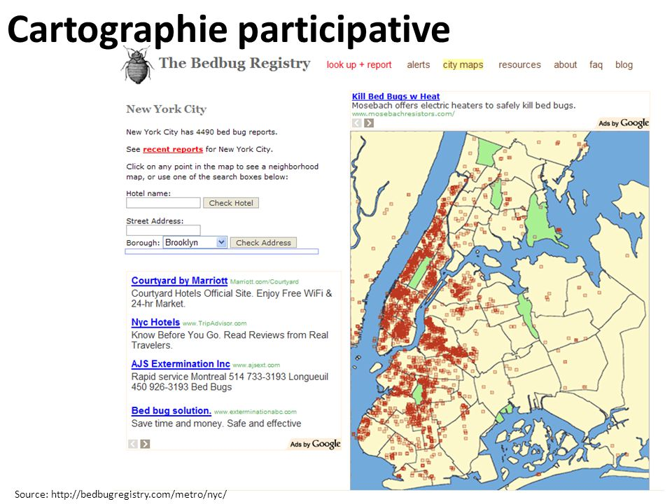 Cartographie participative