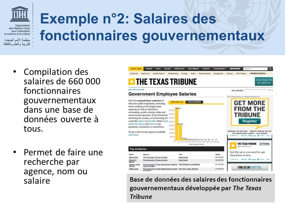 Exemple n°2: Salaires des fonctionnaires gouvernementaux