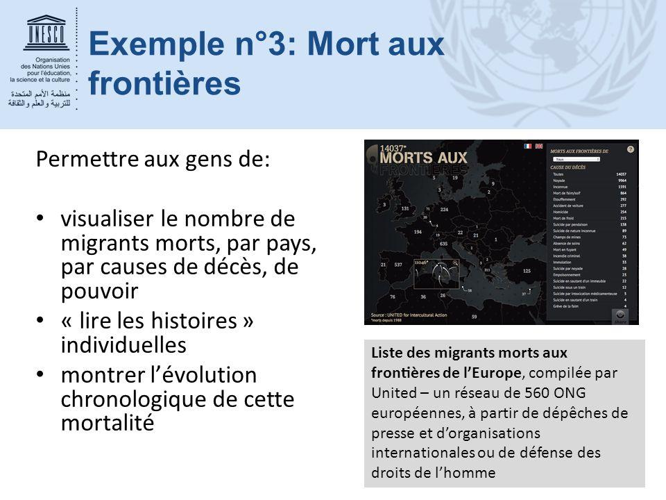 Exemple n°3: Mort aux frontières
