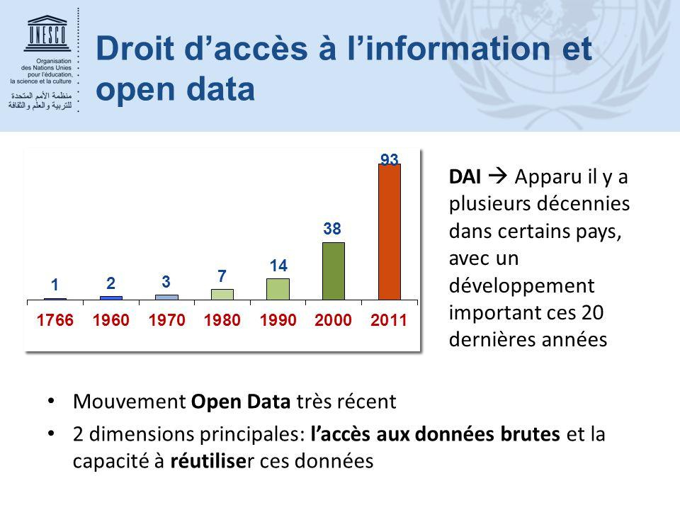 Droit d'accès à l'information et open data