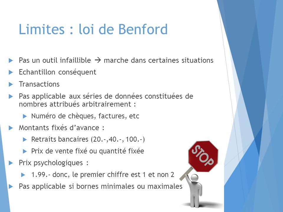 Limites : loi de Benford