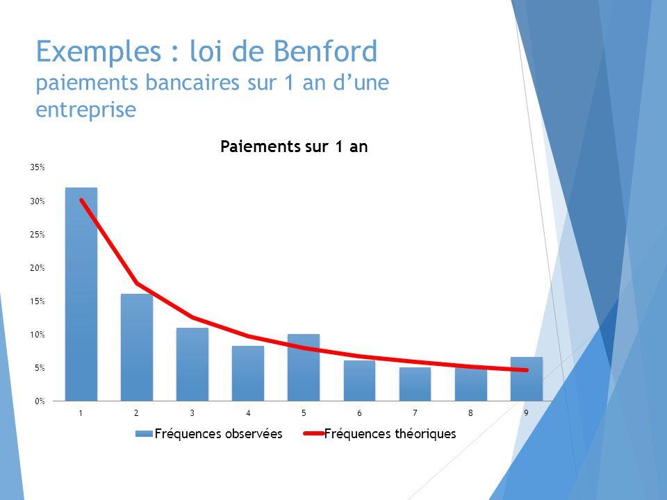 Exemples : loi de Benford paiements bancaires sur 1 an d'une entreprise