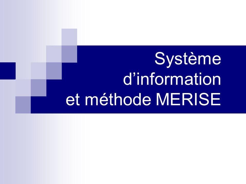 Système d'information et méthode MERISE