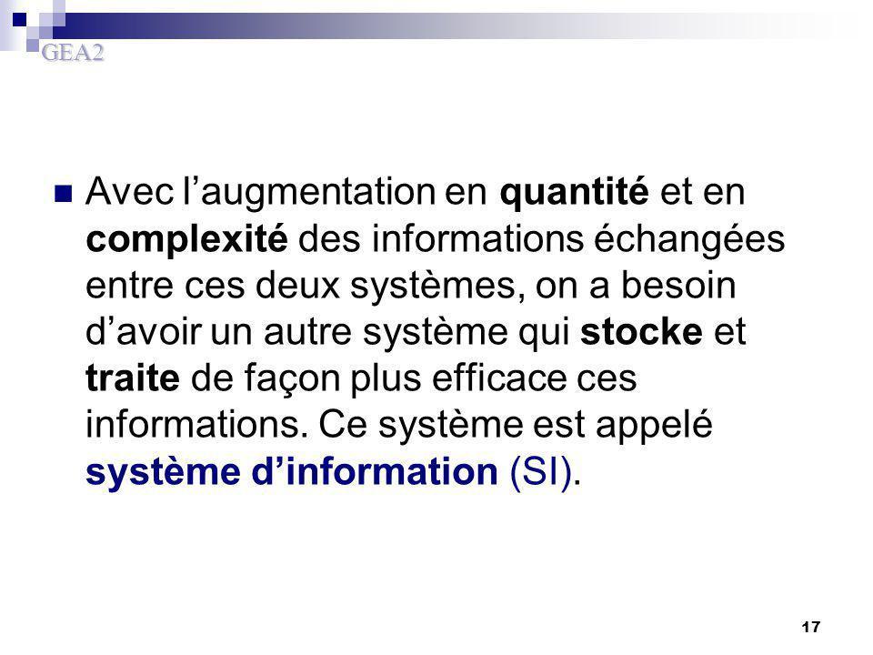 Avec l'augmentation en quantité et en complexité des informations échangées entre ces deux systèmes, on a besoin d'avoir un autre système qui stocke et traite de façon plus efficace ces informations.