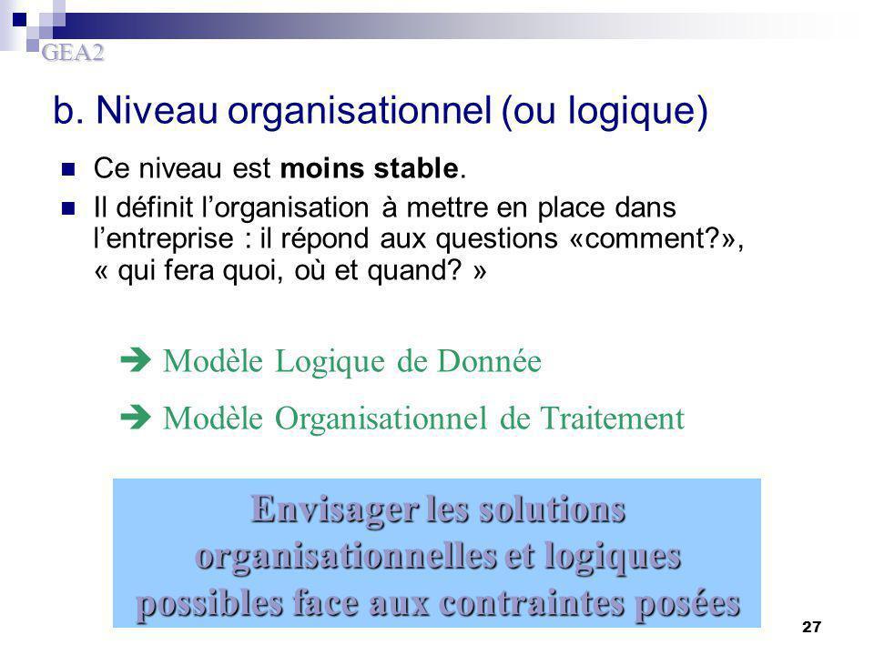 b. Niveau organisationnel (ou logique)