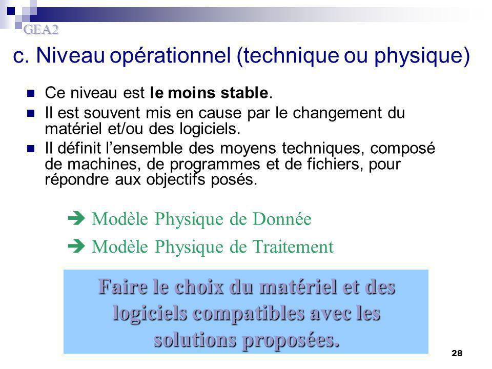 c. Niveau opérationnel (technique ou physique)