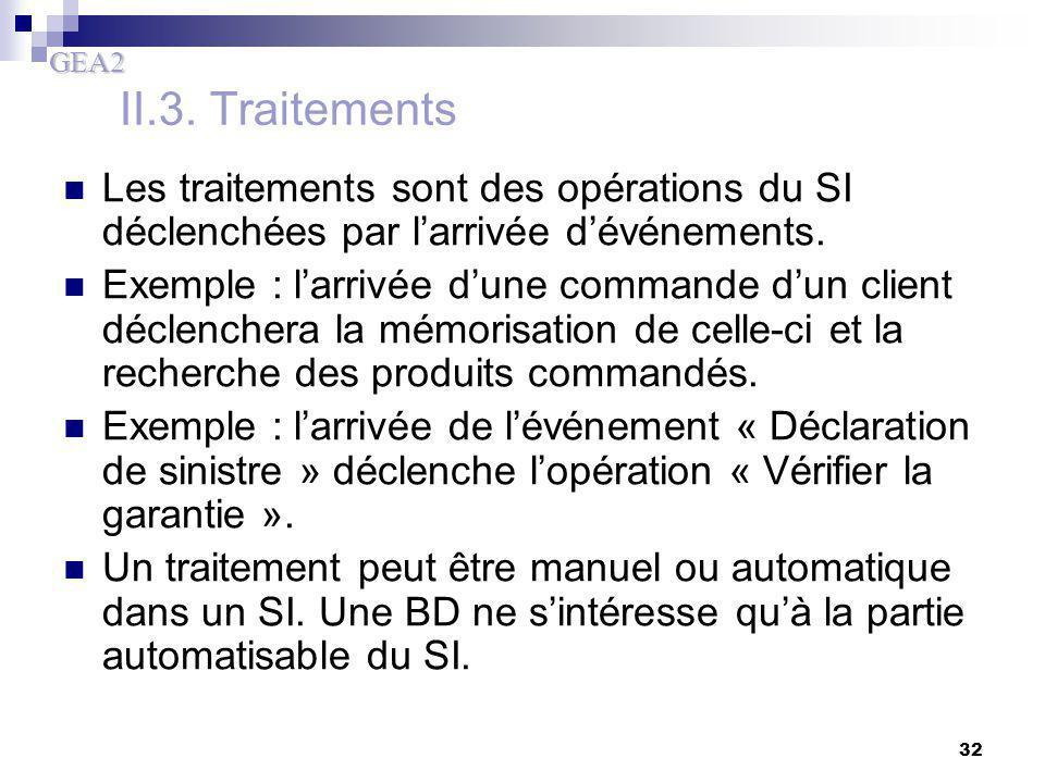 II.3. Traitements Les traitements sont des opérations du SI déclenchées par l'arrivée d'événements.