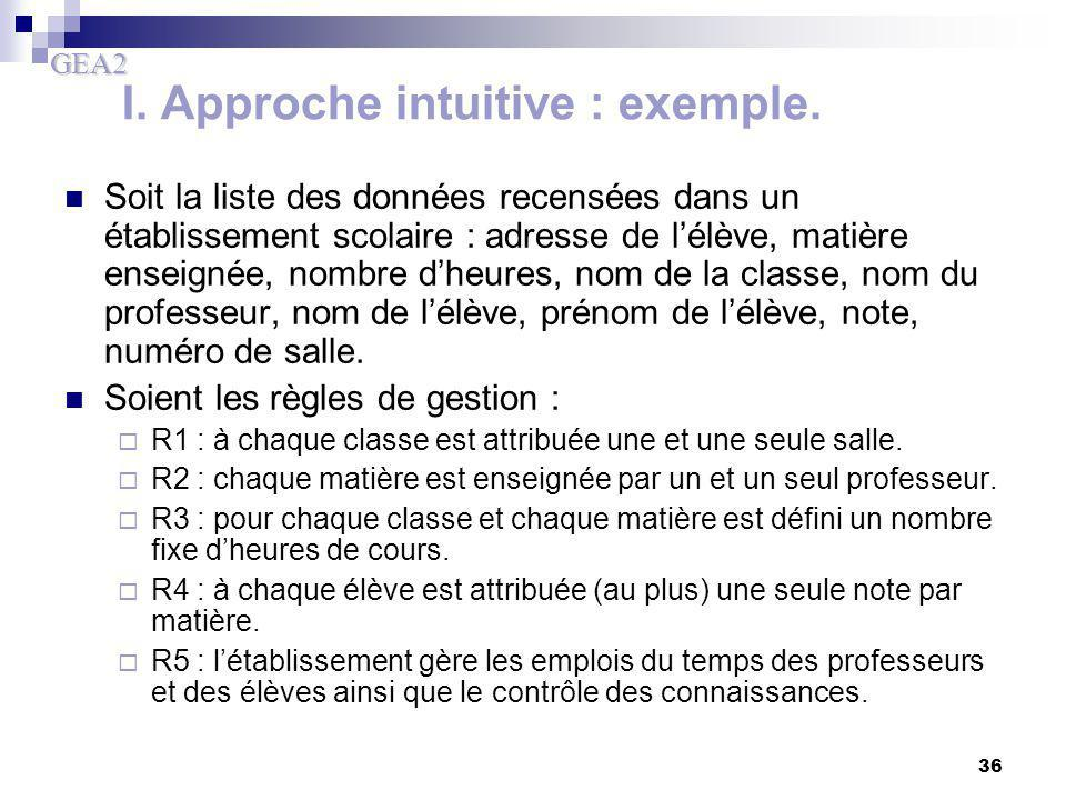 I. Approche intuitive : exemple.