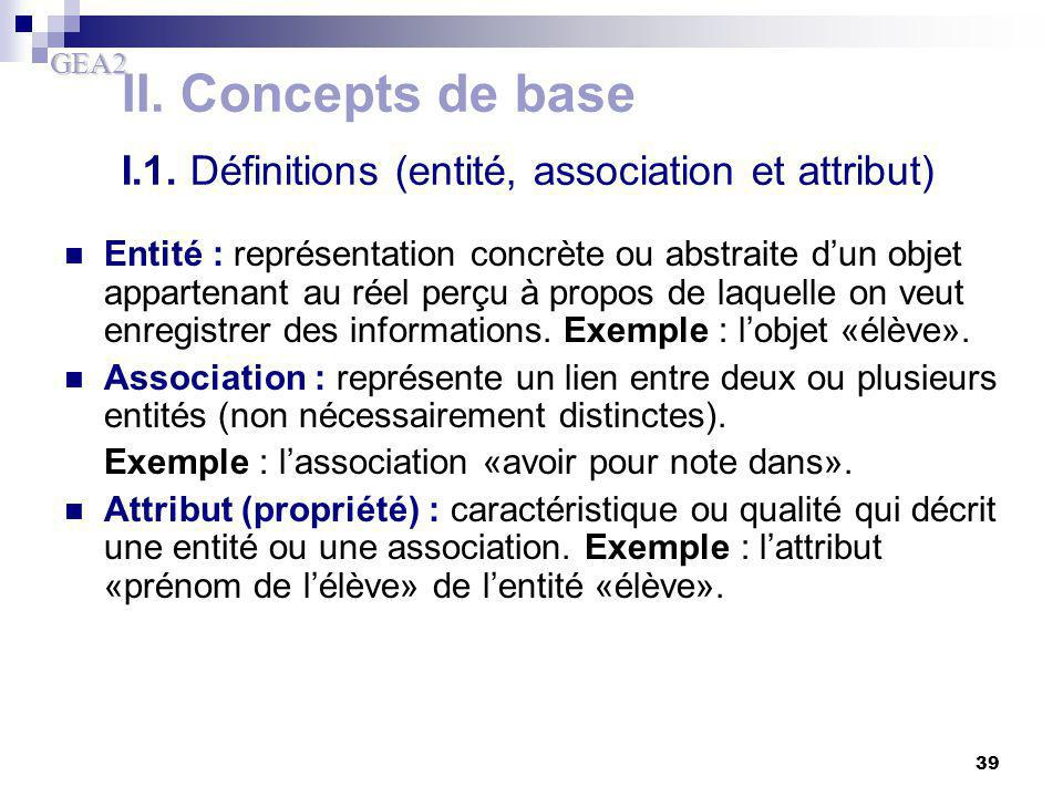 II. Concepts de base I.1. Définitions (entité, association et attribut)