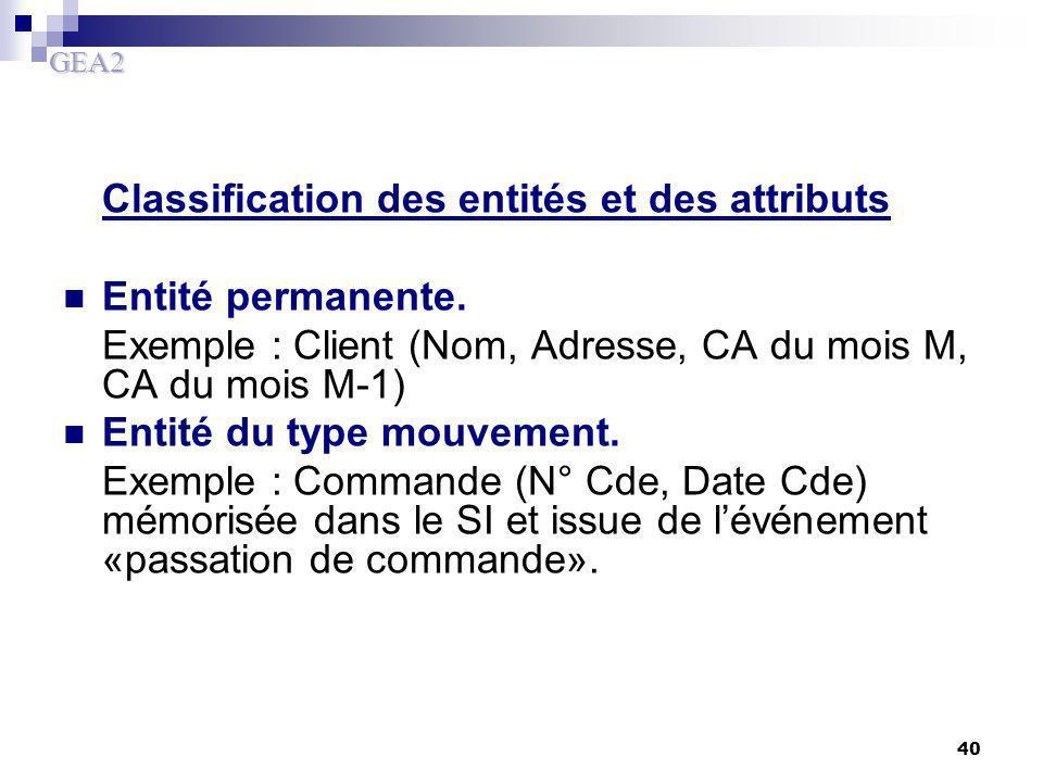 Classification des entités et des attributs