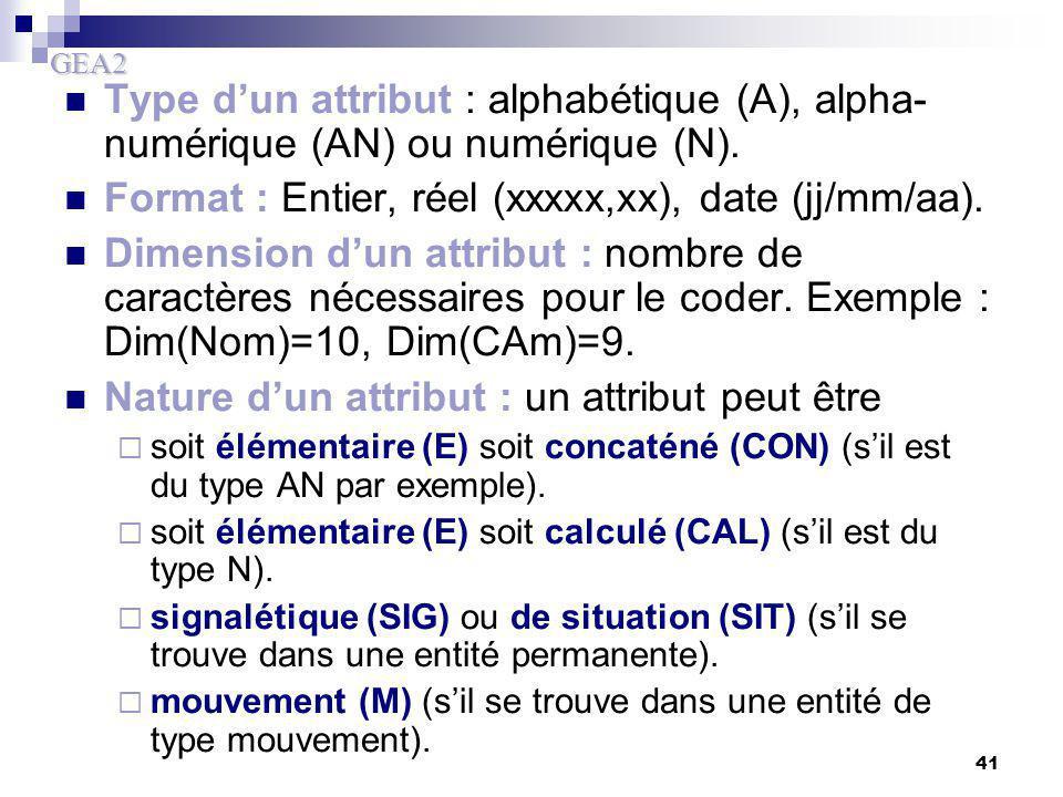 Format : Entier, réel (xxxxx,xx), date (jj/mm/aa).