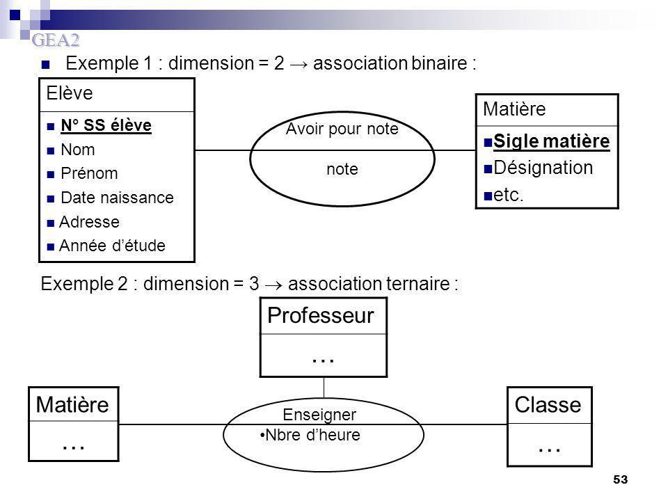 … … … Professeur Matière Classe Matière