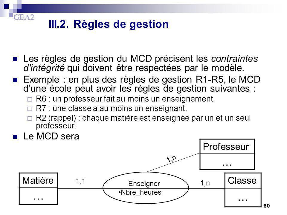 III.2. Règles de gestion … … …