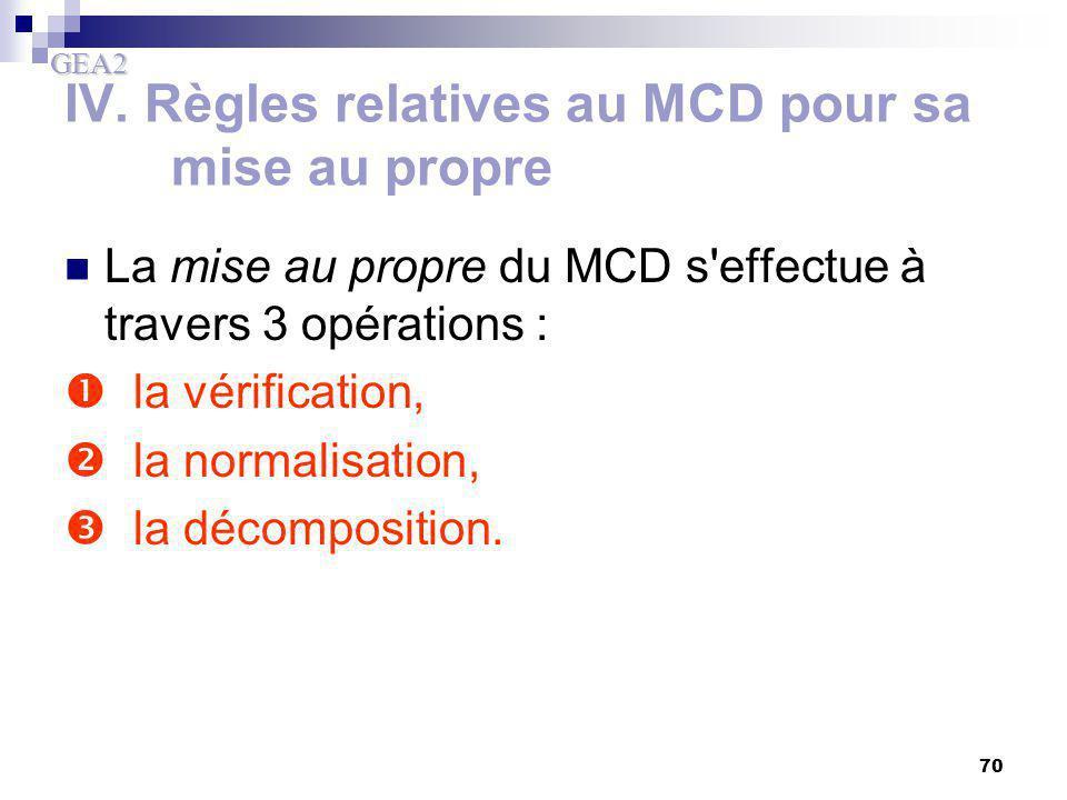 IV. Règles relatives au MCD pour sa mise au propre