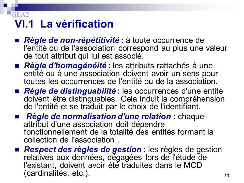 VI.1 La vérification