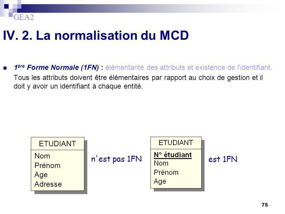 IV. 2. La normalisation du MCD