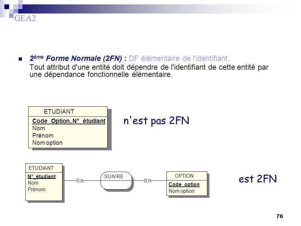 2ème Forme Normale (2FN) : DF élémentaire de l identifiant.
