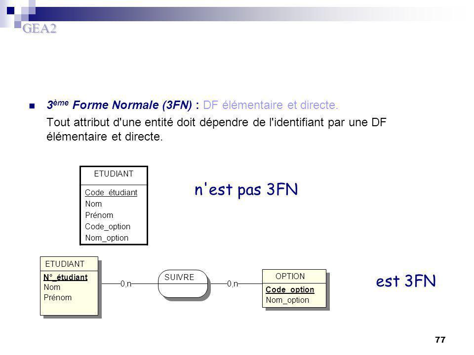 3ème Forme Normale (3FN) : DF élémentaire et directe.