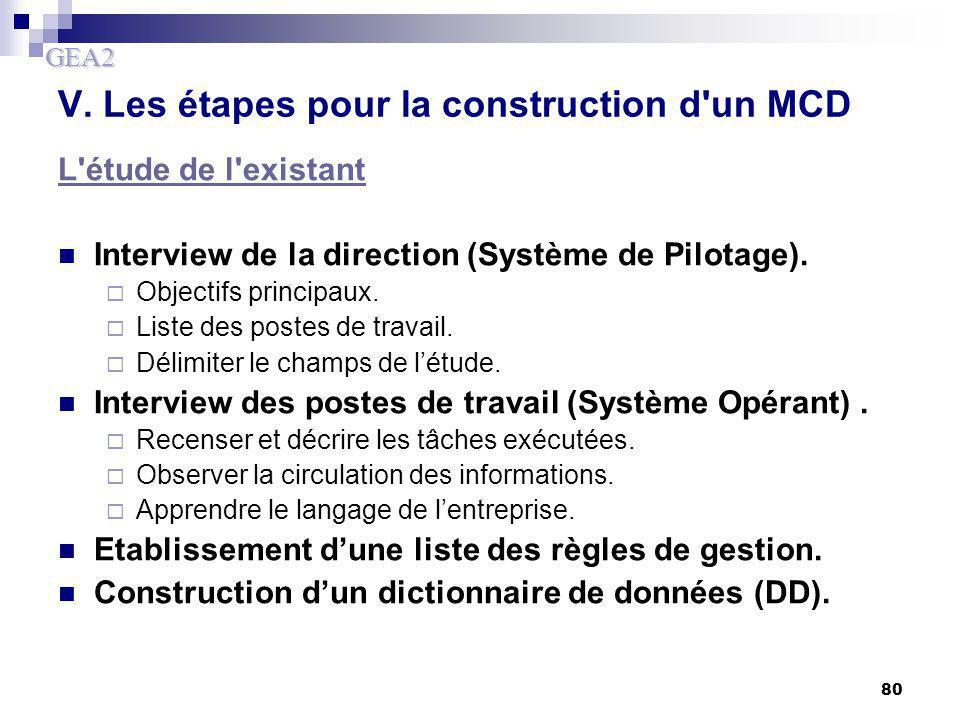 V. Les étapes pour la construction d un MCD