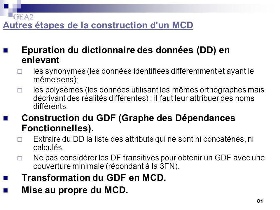 Autres étapes de la construction d un MCD