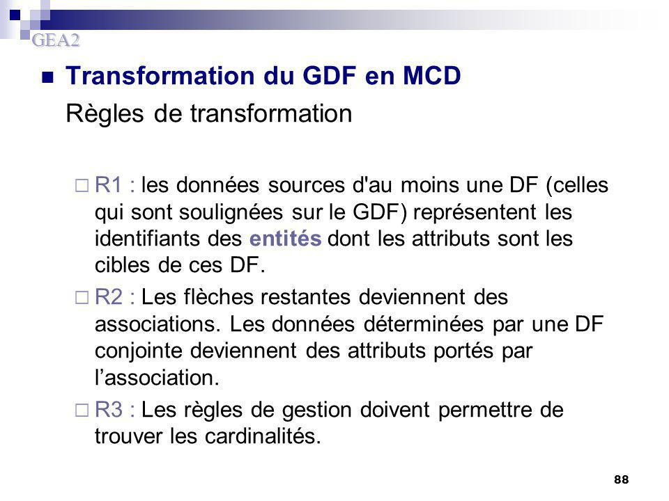 Transformation du GDF en MCD Règles de transformation