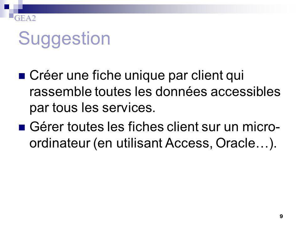 Suggestion Créer une fiche unique par client qui rassemble toutes les données accessibles par tous les services.