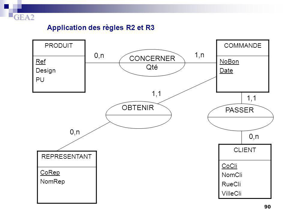 Application des règles R2 et R3
