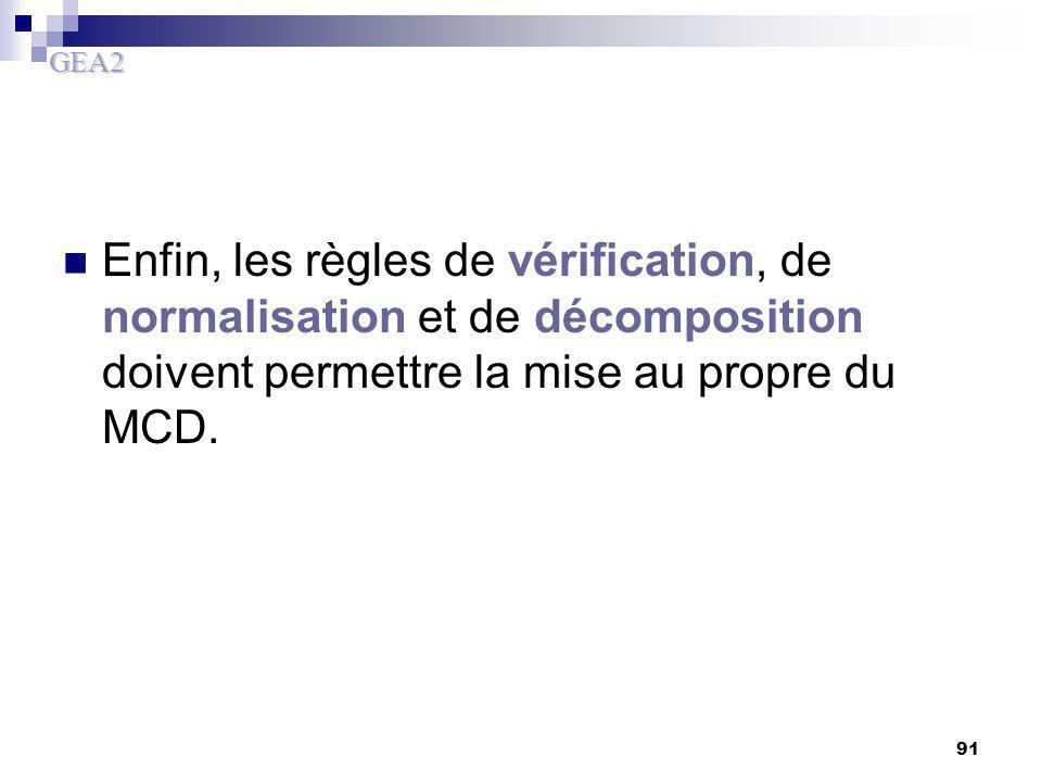 Enfin, les règles de vérification, de normalisation et de décomposition doivent permettre la mise au propre du MCD.
