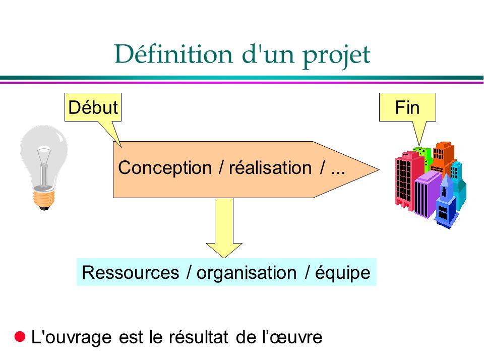 Définition d un projet Début Fin Conception / réalisation / ...