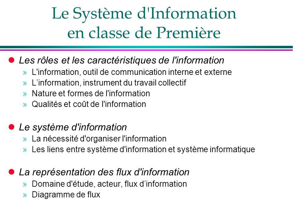 Le Système d Information en classe de Première